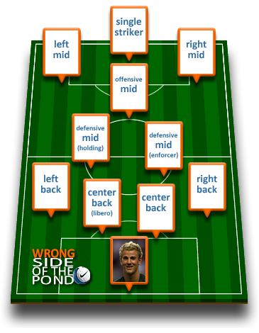 wrong side XI choice for goalkeeper: manchester city's joe hart.