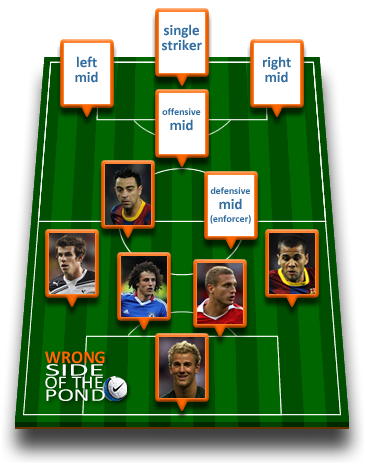 Wrong Side XI - Holding Center Mid Choice