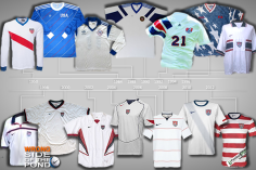 every US home kit since 1950