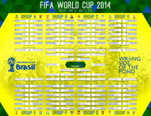 WSOTP 2014 World Cup Wall Chart