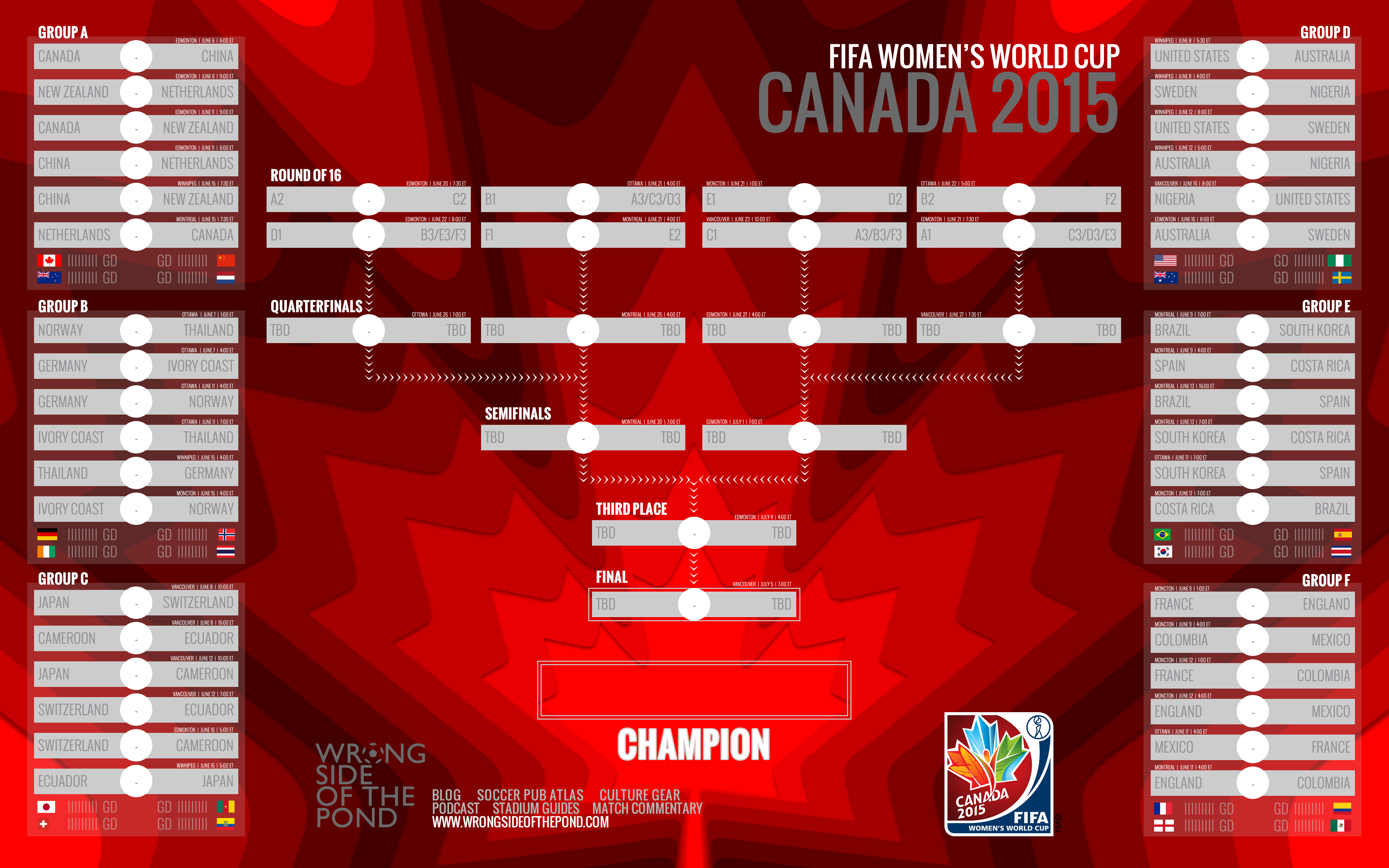 photo about Women's World Cup Bracket Printable referred to as a direction in the direction of observe the gals Completely wrong Aspect of the Pond