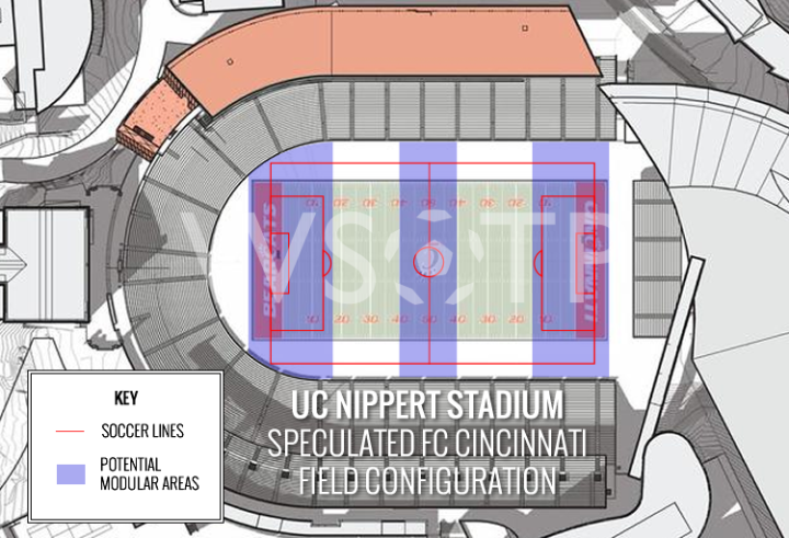 WSOTP - Blog - Nippert Stadium Configuration.fw