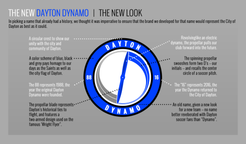 Upon moving the Cincinnati Saints to Dayton, I was given the opportunity to create the branding for a revived Dayton Dynamo.